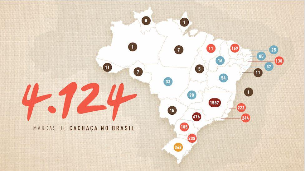 Marcas de cachaça pelo Brasil
